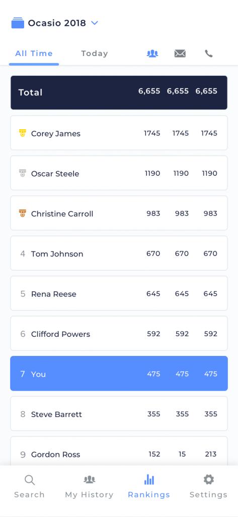 Rankings Screen